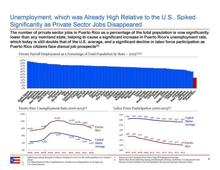 fiscal-crisis_pagina_09