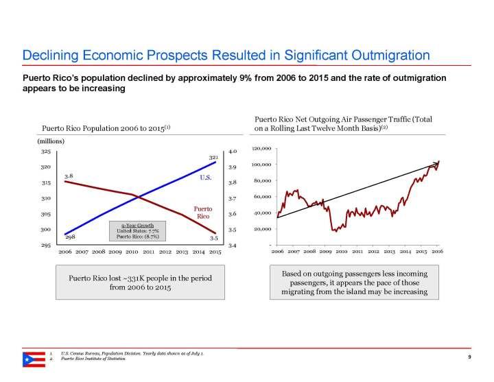fiscal-crisis_pagina_10