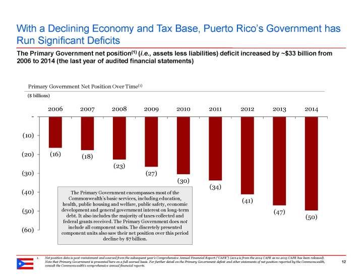 fiscal-crisis_pagina_13